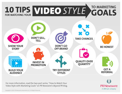 Infographic: Matching Your Video Style to Marketing Goals