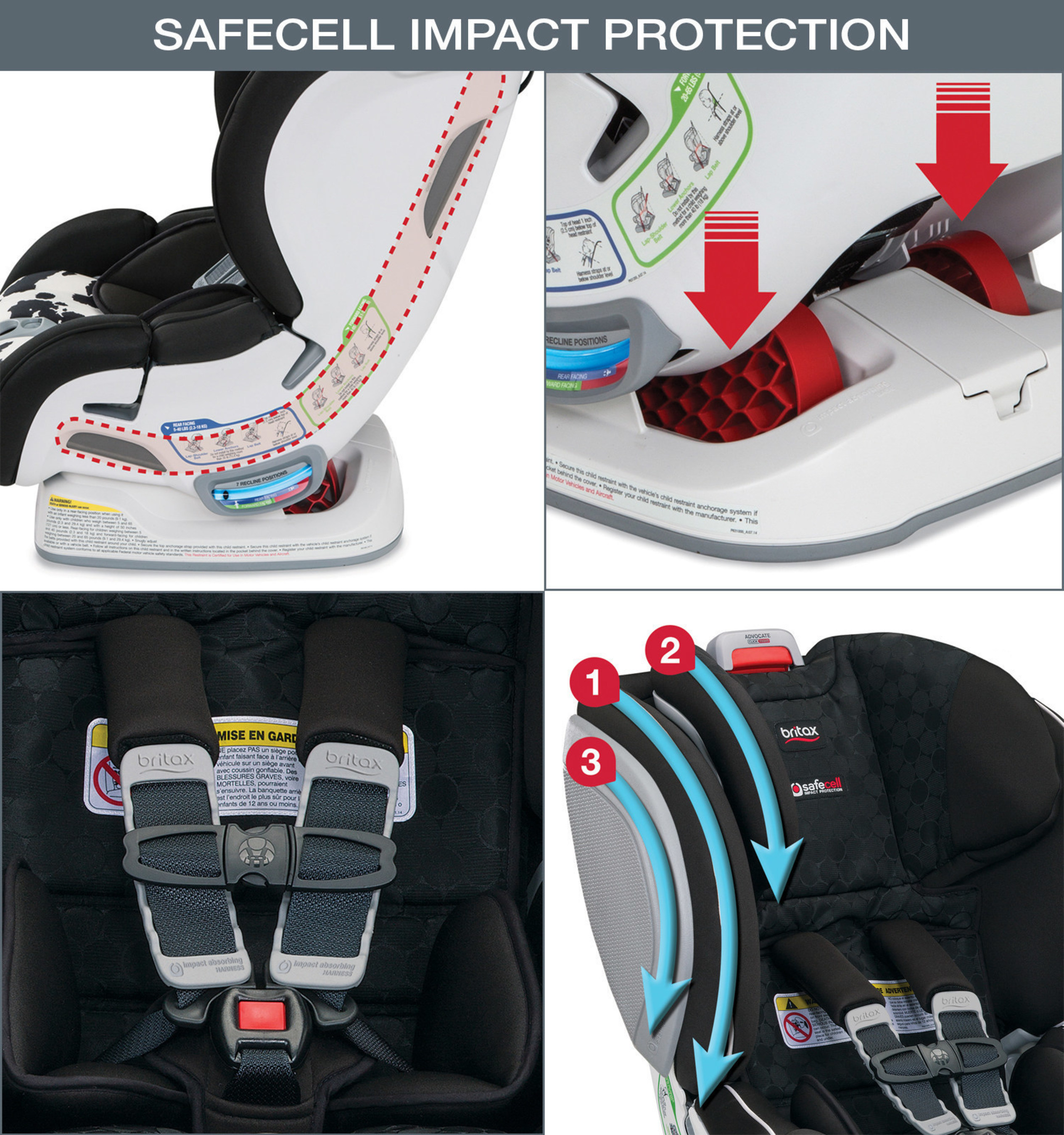 All Britax car seats exclusively feature SafeCell Impact Protection, a system of patented features that work together to lower your child's center of gravity and minimize head excursion