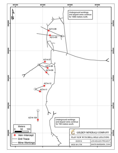 Los Azules Drill Hole Location Map.  (PRNewsFoto/Golden Minerals Company)