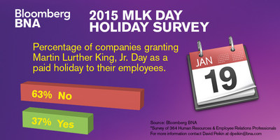 Bloomberg BNA Survey Finds Paid Day Off for Martin Luther King, Jr. Holiday Remains the Exception, Not the Norm