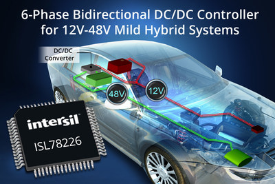 Intersil's highly integrated ISL78226 addresses 48V hybrid powertrains that provide improved emissions and better fuel economy.