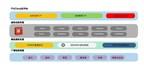 PhiCloud as a high performance public cloud platform