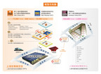 FMC China 2012 Halls Layout.  (PRNewsFoto/Shanghai UBM Sinoexpo Int'l Exhibition Co., Ltd.)