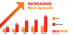 BRX Rent Spreads