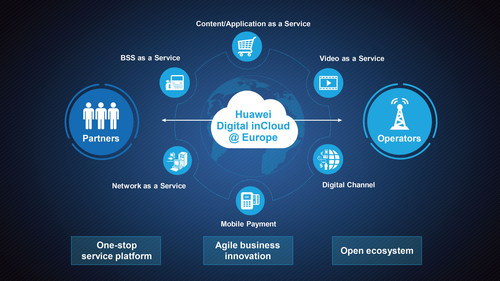 Huawei Europe Hosting Center Offering (PRNewsFoto/Huawei) (PRNewsFoto/Huawei)