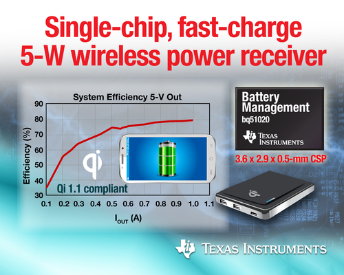 TI's new bq51020 and bq51021 integrated circuits allow consumers to charge their Qi-compliant mobile ...