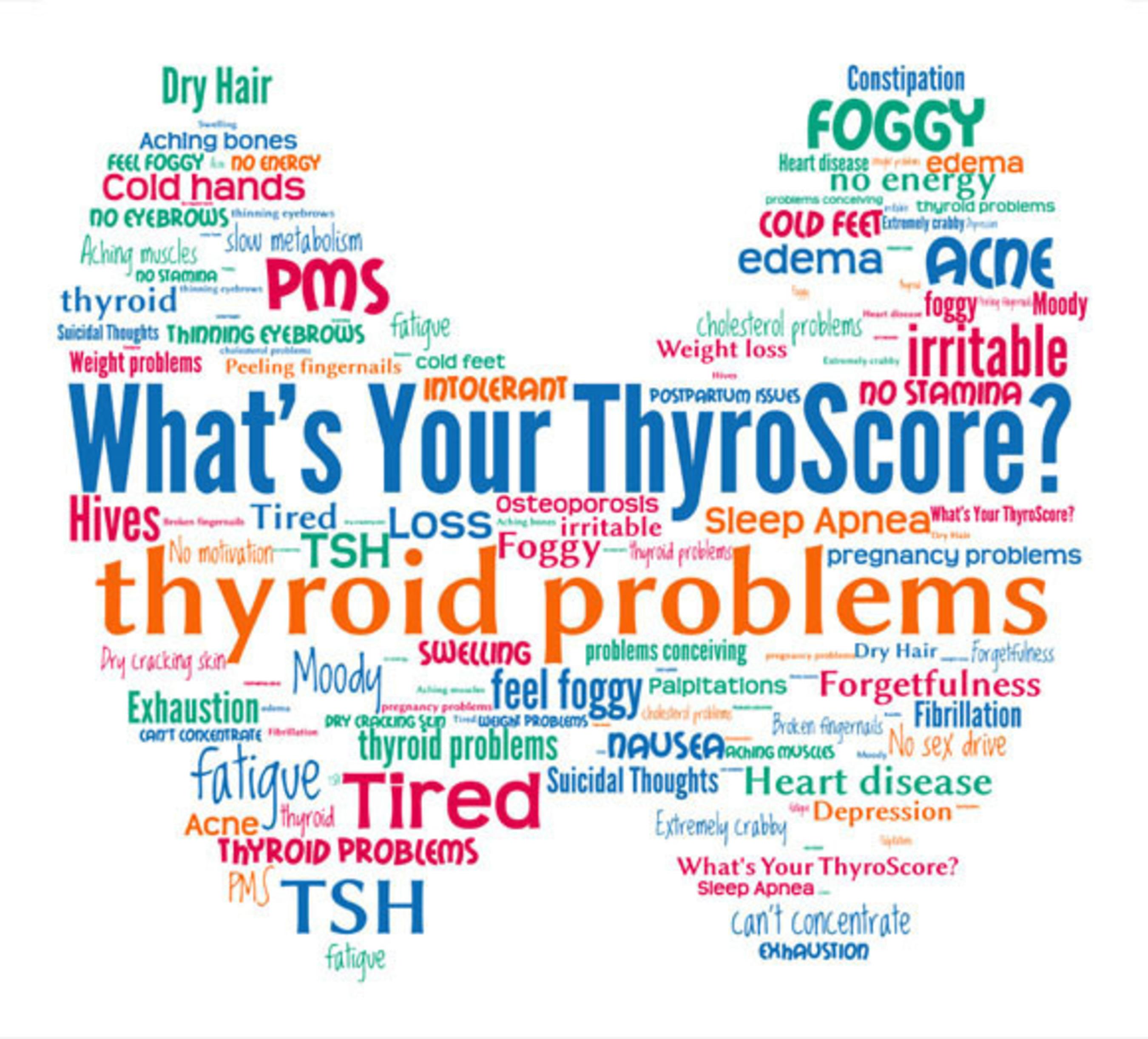 Thyroid word cloud.  (PRNewsFoto/ThyroMetrix, Inc.)