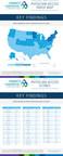 Physician Access Index from Merritt Hawkins, an AMN Healthcare company