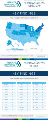Physician Access Index from Merritt Hawkins, an AMN Healthcare company