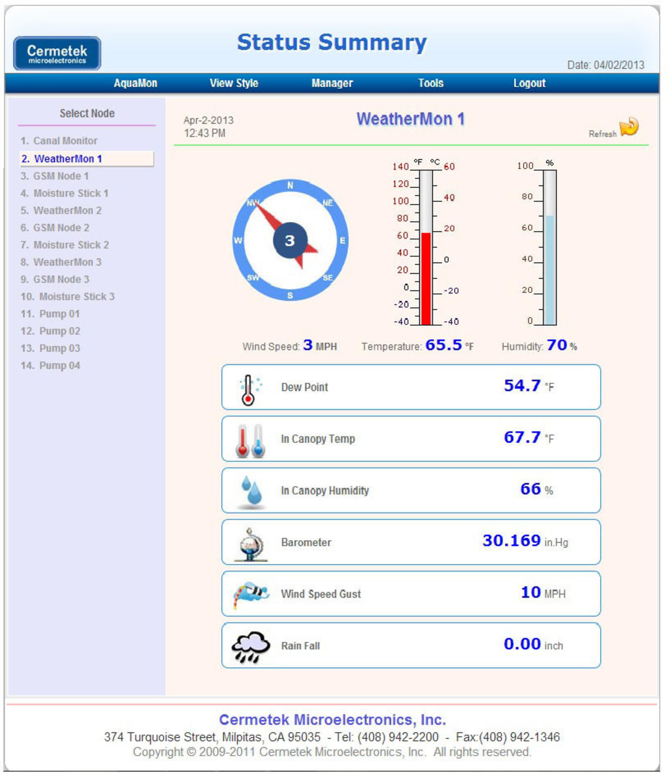 Data displayed on Web Server.  (PRNewsFoto/Cermetek Microelectronics, Inc.)