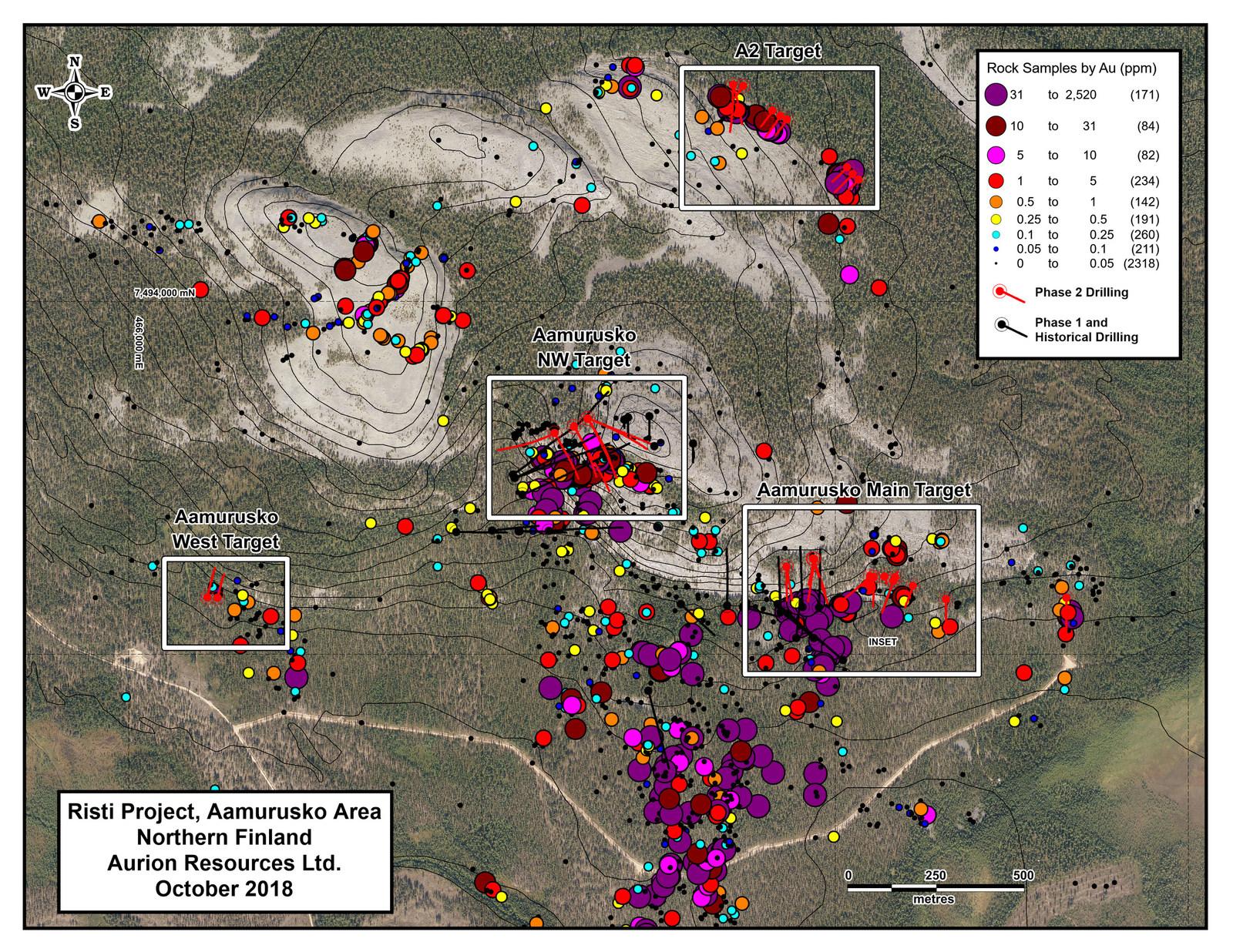 Figure 2 Aamurusko Area Target Plan