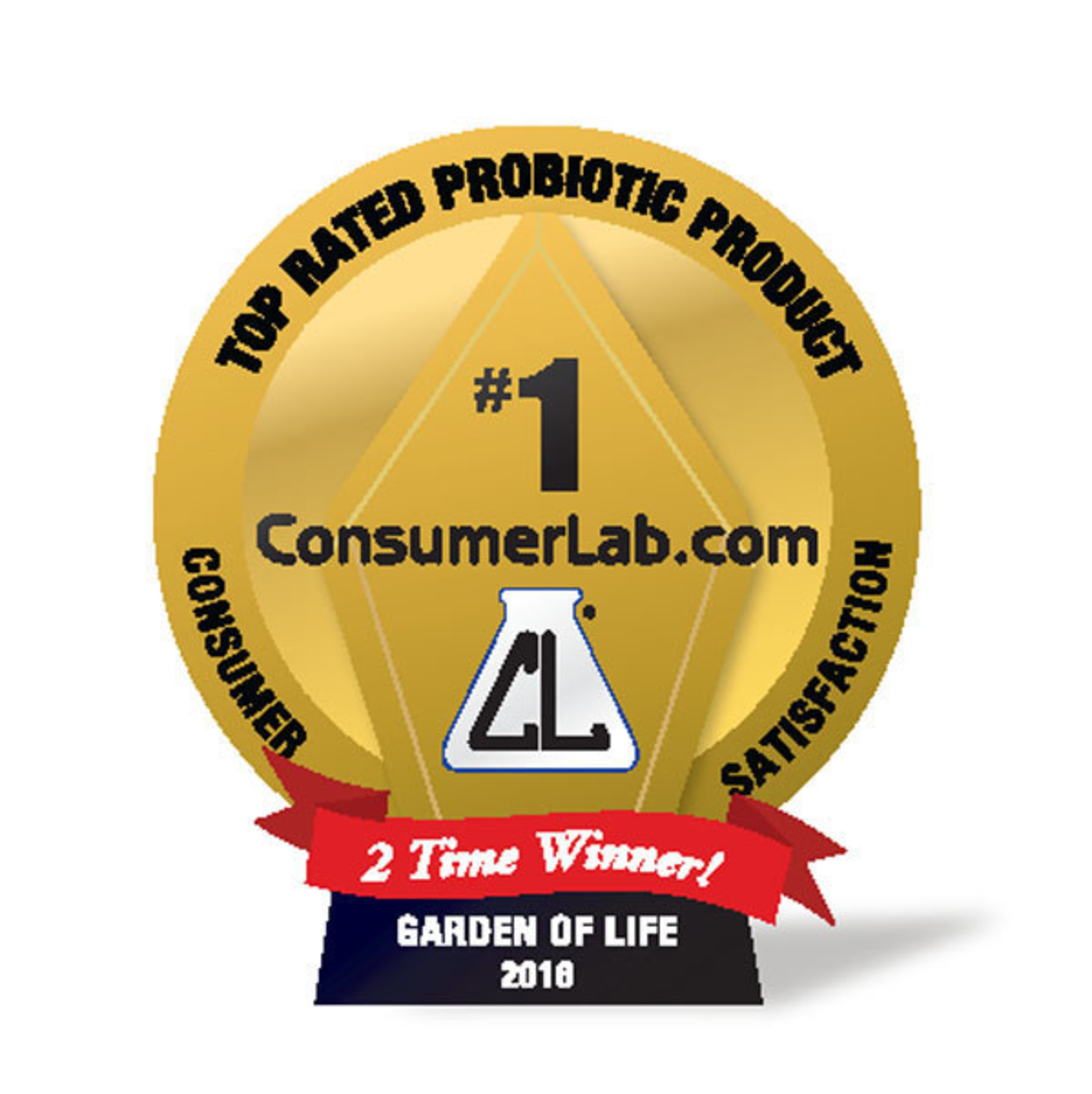 Garden of Life has been named the #1 probiotics brand for customer satisfaction based on the ConsumerLab.com 2016 Survey of Vitamin & Supplement Users.
