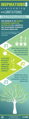 INFOGRAPHIC: INSPIRATIONS OVERCOMING LIMITATIONS