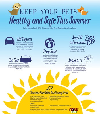 Dr. Barbara Royal, DVM, CVA -  a renowned Midwestern veterinarian and pioneering expert in holistic animal care, shares her top five tips to help keep your pets healthy and safe this summer. Dr. Royal partnered with NOW(R) to develop the new NOW(R) Pets line of supplements for optimal animal health. http://nowpetsupplements.com