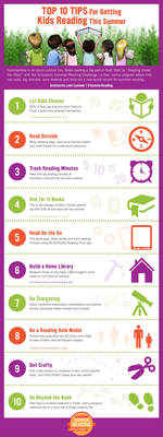 "Scholastic Summer Reading Challenge. ""Top 10 Tips to Get Kids Reading this Summer"" - Infographic. #SummerReading @Scholastic. To Learn More, go to scholastic.com/summer.  (PRNewsFoto/Scholastic Inc.)"