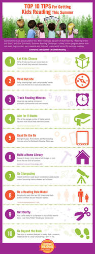 "Scholastic Summer Reading Challenge. ""Top 10 Tips to Get Kids Reading this Summer"" - Infographic. ..."