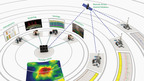 Geolog supports multiple users and vast amounts of data, for better reservoir insight, faster without compromise.  (PRNewsFoto/Paradigm)