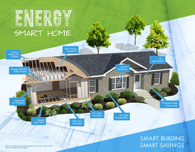 Clayton homes introduces super efficient energy smart home Energy smart home