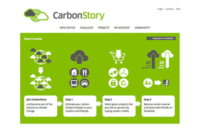 CarbonStory: How it works.  (PRNewsFoto/CarbonStory LLP)