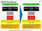Stoneridge 3Q14 Earnings Guidance