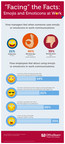 Using Emojis And Emoticons At Work: Thumbs Up Or Thumbs Down?