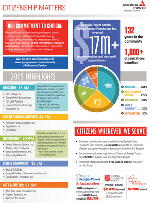 2015 Citizenship Report Overview
