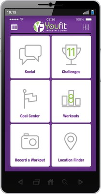 Youfit Health Clubs has released a mobile app to help members elevate their fitness experience in and outside of the gym.