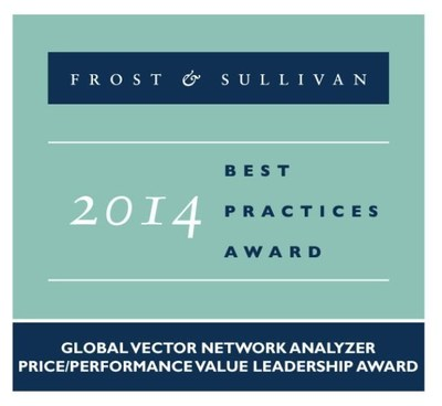 Anritsu ShockLine VNA family earns price-to-performance leadership award from Frost & Sullivan.