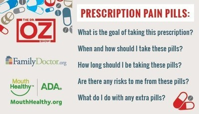 Wallet Size Card on Pain Med Questions from The Dr. Oz Show