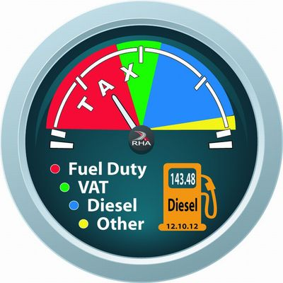 Fuel Pricing Transparency Must go Ahead Says Road Haulage Association