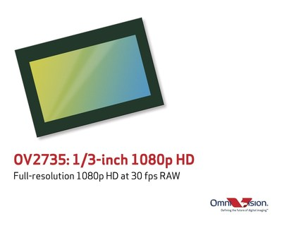 OmniVision's new 1/3-inch sensor delivers 1080p HD video to mainstream security applications.