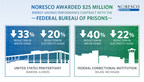 $25 Million Energy Savings Performance Contract Awarded to NORESCO for Federal Bureau of Prisons Sites in Illinois and Michigan