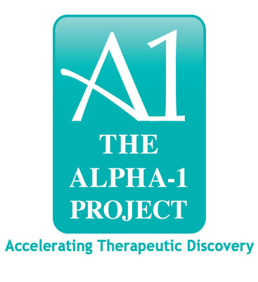 alpha-1 alpha-one antitrypsin dual function vector