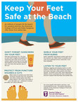 Hitting the Beach? Don't Let Your Feet Ruin Your Vacation