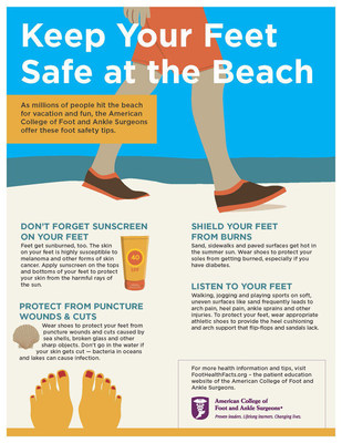 ACFAS Offers Tips to Keep Your Feet Safe at the Beach this Summer!
