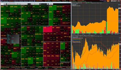 Money.Net Platform Screenshot.