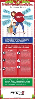 Holiday identity protection tips from Experian's ProtectMyID