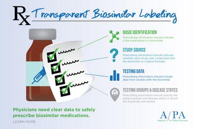 Graphic depicting transparent biosimilar labeling.