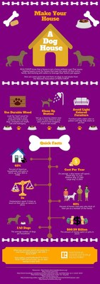 A new infographic from the National Association of Realtors(R) has some dog-gone good information about pets and real estate.