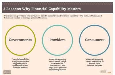 3 reasons why financial capability matters