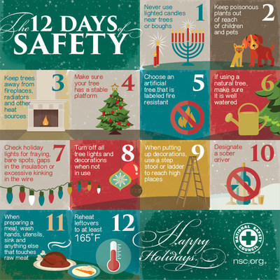 Holiday decorating should be fun, not catastrophic. Follow these simple tips to make sure you trim the tree and cook the family dinner safely.