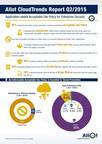 Allot CloudTrends Report 02/2015