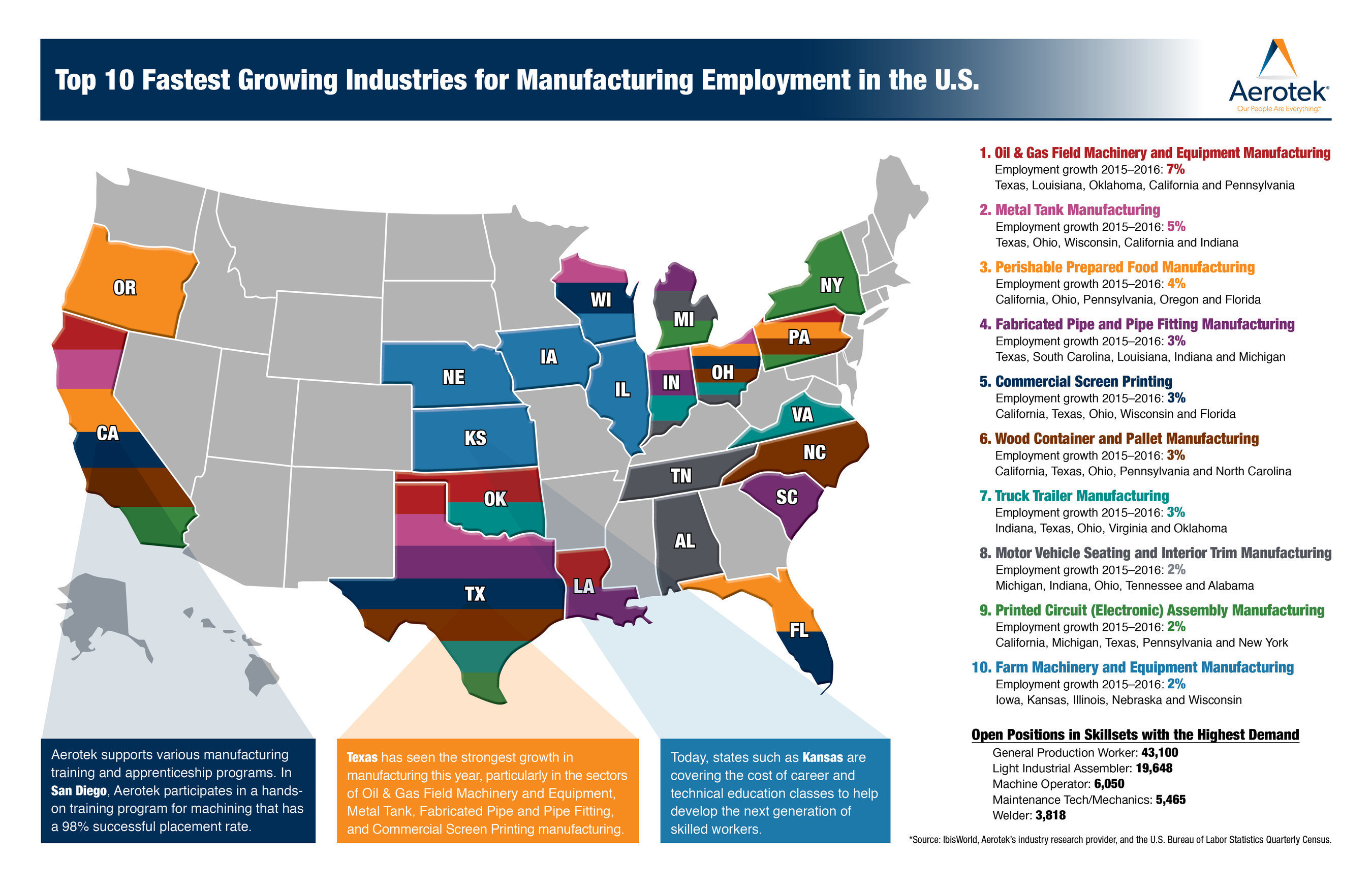 Manufacturing Day 2016 Finds Demand for Talent Still Acute