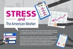 Stressin' 9 to 5: How Workplace Pressure Prompts Employee Resignations