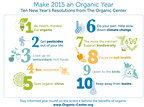 Ten New Year's Resolutions from The Organic Center