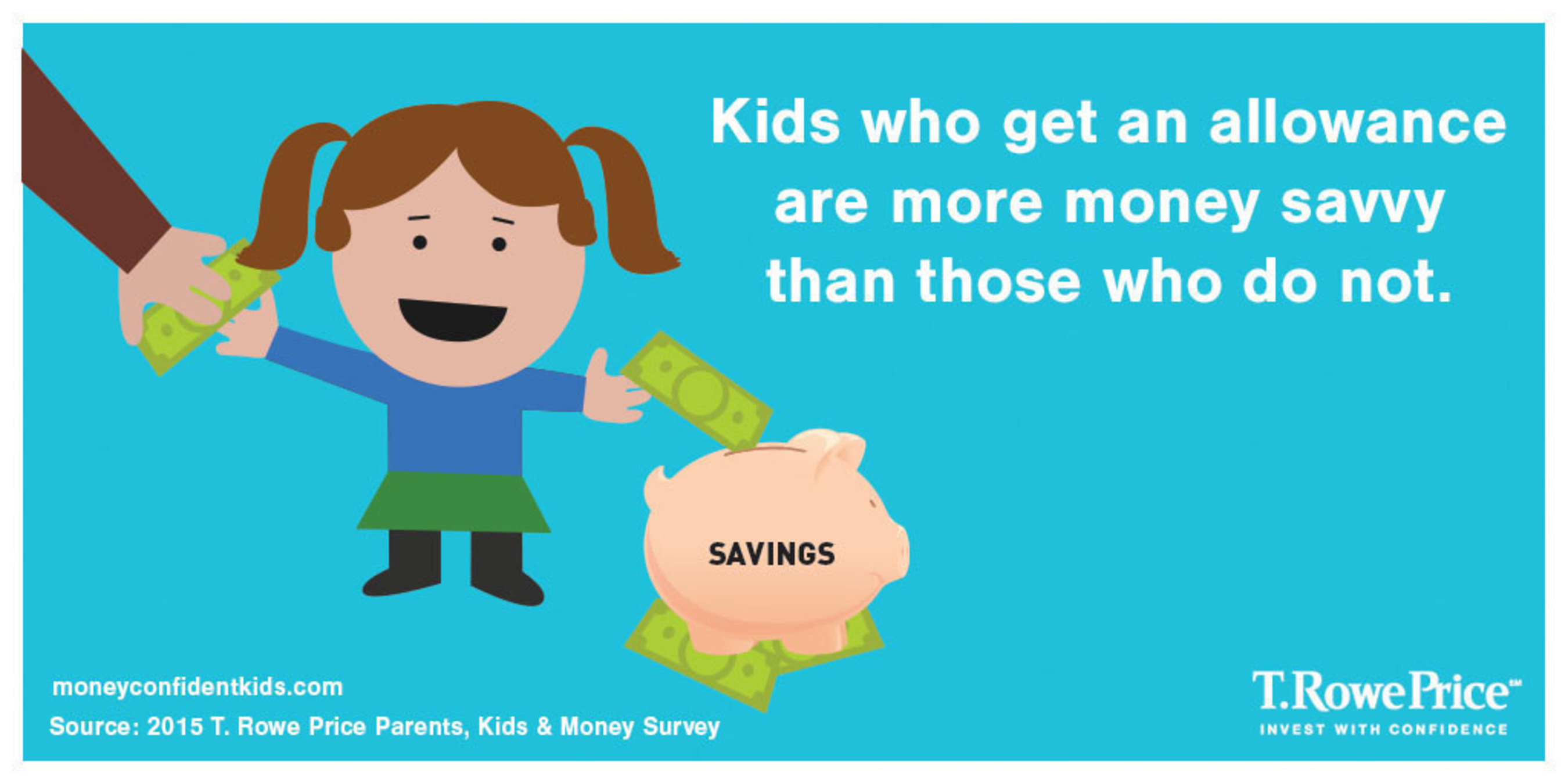 T. Rowe Price: Kids Who Get An Allowance Are More Money Savvy Than Those Who Do Not