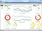 HALCYON SOFTWARE AUTOMATES MANAGEMENT OF WEBSPHERE MQ FOR IBM i (PRNewsFoto/Halcyon Software Inc.)