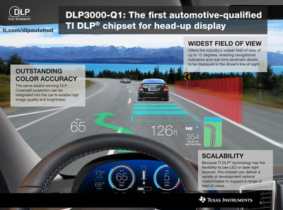 DLP3000-Q1: The first automotive-qualified TI DLP chipset for head-up display