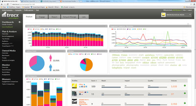 Tracx new custom Dashboards let users create powerful completely customizable social data dashboards, views and reports using an easy drag-and-drop interface.  (PRNewsFoto/Tracx)