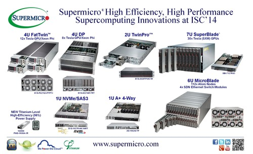 Supermicro® Highlights High Efficiency, High Performance Supercomputing Innovations at ISC'14 (PRNewsFoto/Super Micro Computer, Inc.)
